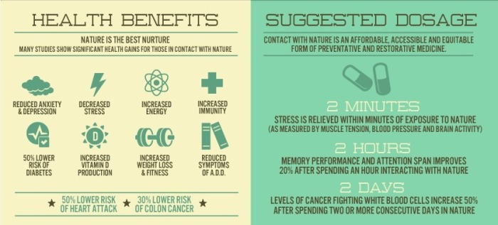 Health-Benefits-of-Nature
